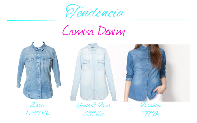 Tendencia: Camisa Denim